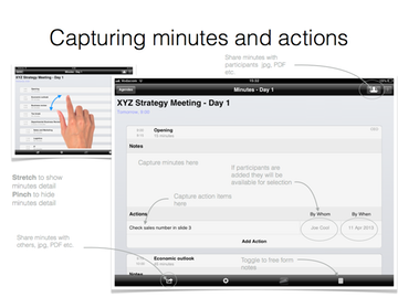 Capturing minutes and actions | ydangle apps