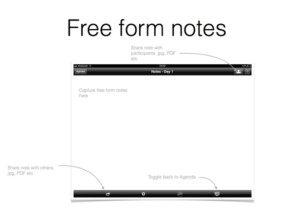 free form notes  Free form notes | ydangle apps